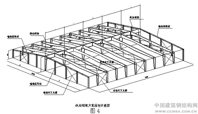 钢结构网首页 -> 轻钢结构的支撑系统若干设计问题探讨 -> 内容